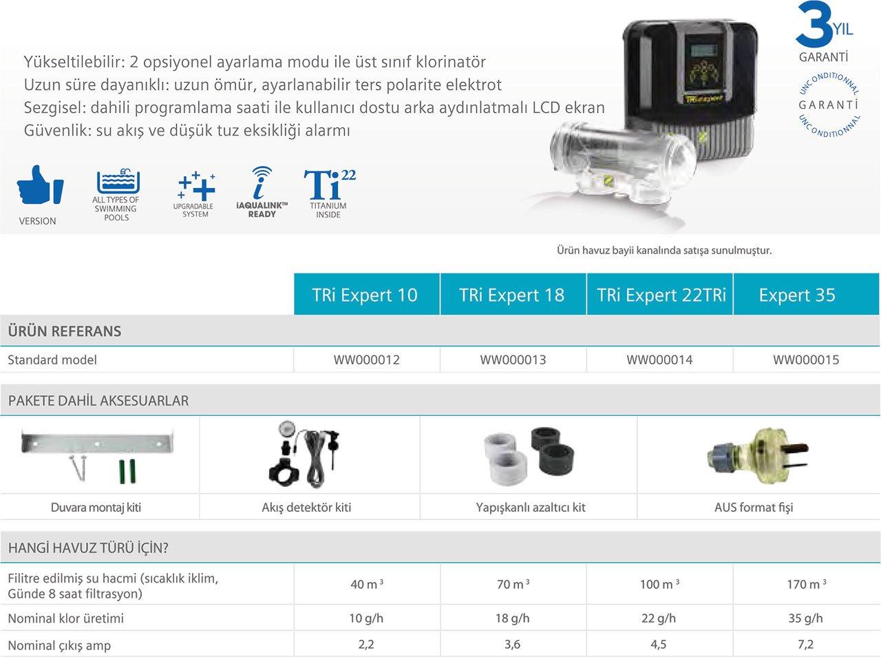 tuzph ozellik - Otomatik Tuz/pH Cihazı