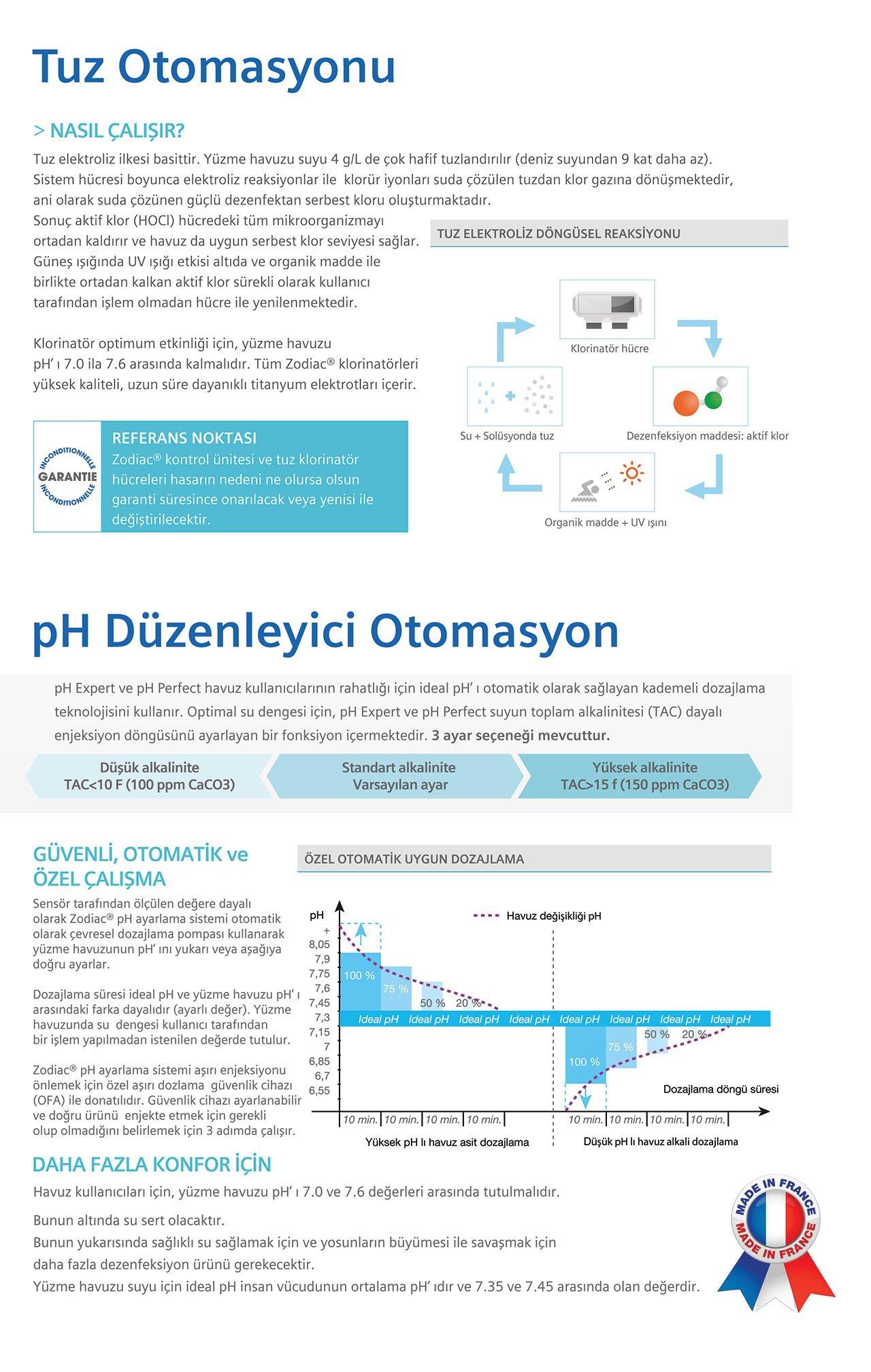 tuzph ozellik2 - Otomatik Tuz/pH Cihazı